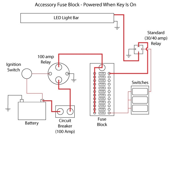 Accessory relay wiring diagram images