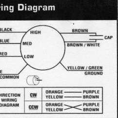 Stove Switch Wiring Diagrams 5 Prong Relay Diagram 12 Volt Double Pole Throw Ao Smith 2 Speed Motor Pertaining To | Fuse ...
