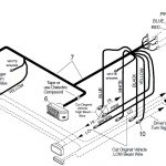 Fisher Straight Blade Wiring Diagram Western Plow Wiring