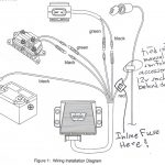 Badland Winch Wiring Instructions Badlands Diagram