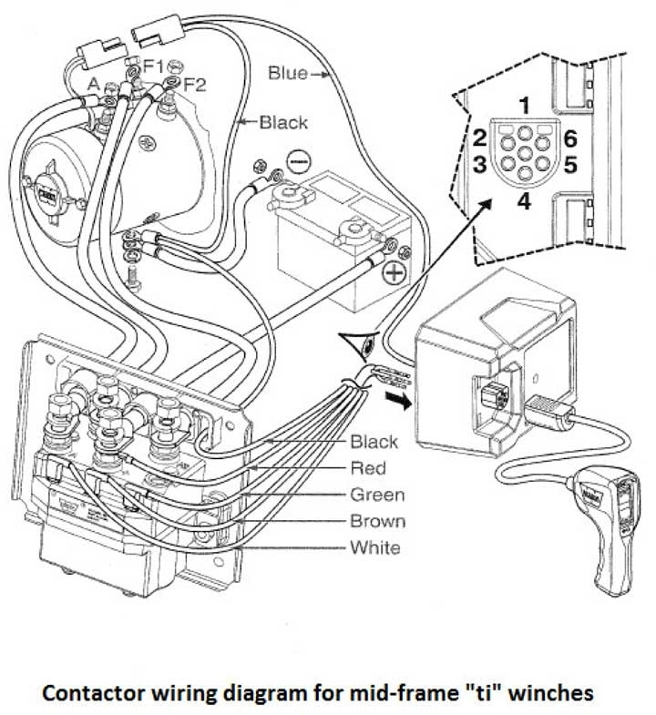 warn winch wiring diagram atv