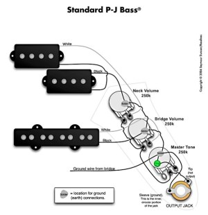 Bass Wiring Diagrams inside Fender Jazz Wiring Diagram | Fuse Box And Wiring Diagram