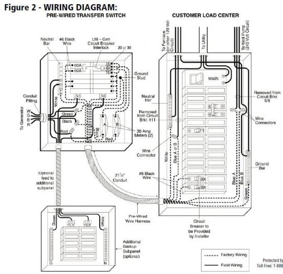 transfer switch wiring diagram of a box
