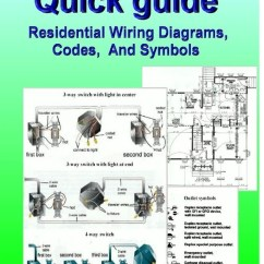 Uk Domestic House Wiring Diagram For Amp And Speakers Best 25+ Home Electrical Ideas On Pinterest | Within Modern ...