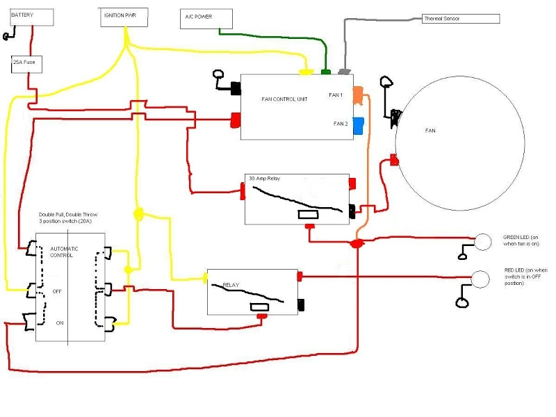 diagram of fuses for 2008 528i