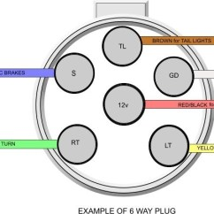 7 Way Wiring Diagram For Trailer Lights 79 Corvette Starter How To Wire A Boat   Fuse Box And