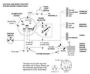 1989 Bass Tracker Pro 17 Wiring Diagram | Fuse Box And