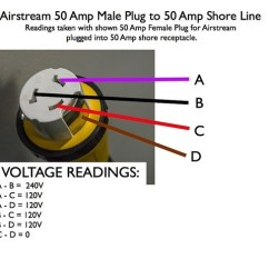 110v Plug Wiring Diagram 2000 Toyota Land Cruiser Stereo 30 Amp Rv | Fuse Box And