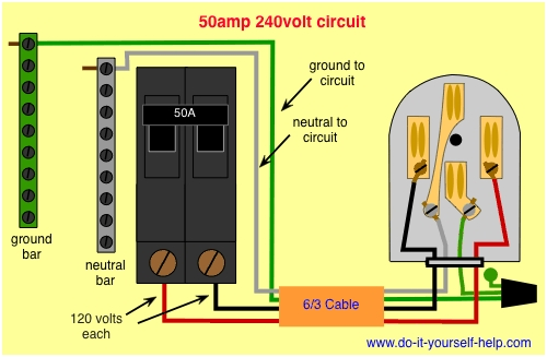 camper electrical hookup 50 amp rv plug wiring diagram electrical throughout 50 amp rv wiring diagram ice bma wiring diagram engineered air troubleshooting guide  at reclaimingppi.co