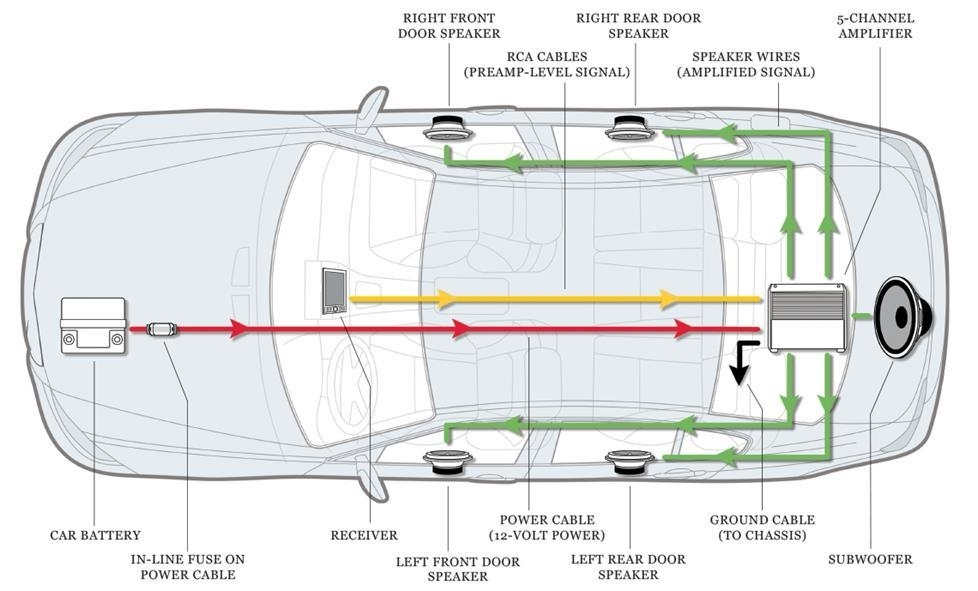 amp wiring diagram for auto