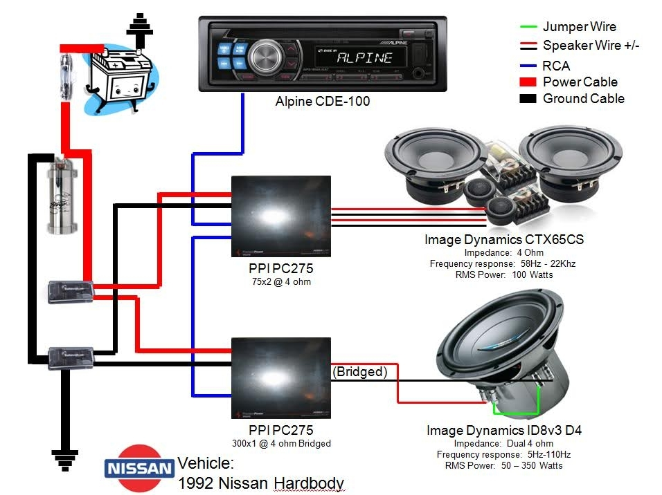 car audio amplifier speaker wiring hereis another radical system for car stereo wiring diagram wiring diagram for car stereo with amplifier car stereo speaker wiring diagram at aneh.co