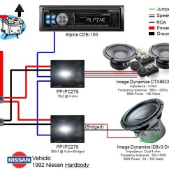 Car Sound System Setup Diagram Racquetball Court Stereo Wiring | Fuse Box And