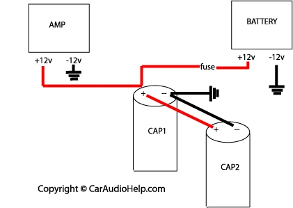 Car Audio Capacitor Installation with Capacitor Wiring