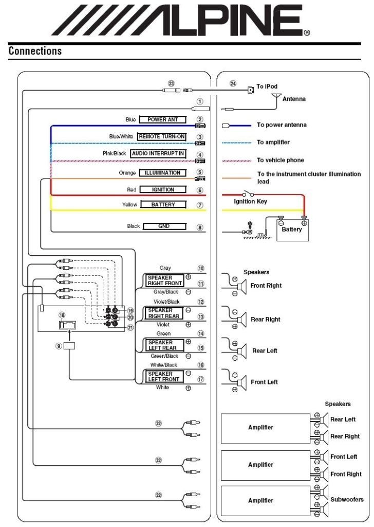 car stereo amp wiring diagram with basic collection alpine car inside jvc car stereo wiring diagram alpine wiring diagram battery isolator wiring diagram \u2022 wiring alpine iva-w205 wiring harness at crackthecode.co
