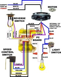 Casablanca Fan Wiring Diagram Wiring For Ceiling Fan