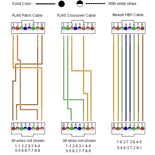stunning cat5 pinout contemporary - images for wiring diagram, Wiring diagram