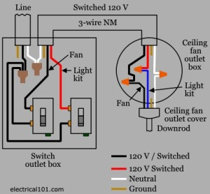 How To Wire A Ceiling Fan With Two Switches Diagrams