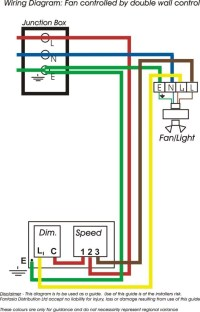 Ceiling Fan Wall Switch Wiring Diagram with regard to