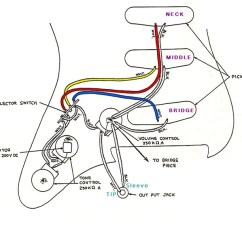 Eric Johnson Strat Wiring Diagram Crossover Clapton | Fuse Box And