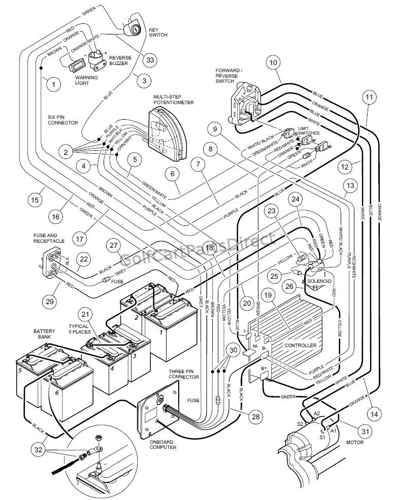 48 Volt Club Car Troubleshooting. Engine. Wiring Diagram