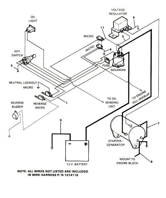 Club Car Ignition Wiring. Wiring Diagram Images Database