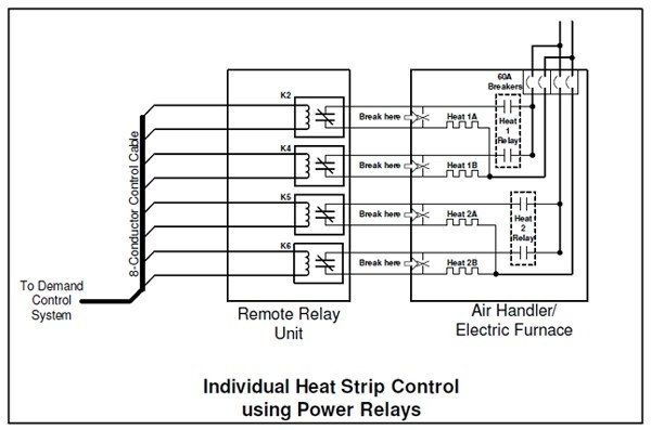 15 Kw Electric Heater Wiring Schematic 25 KW Electric