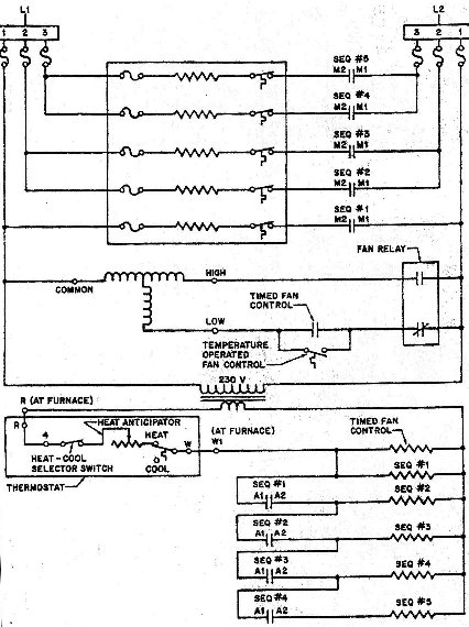 coleman mobile home electric furnace wiring diagram electric within coleman electric furnace wiring diagram wiring diagram for electric furnace coleman evcon electric furnace wiring diagram at soozxer.org