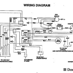 Reznor Unit Heater Wiring Diagram Nursing Workflow Examples Coleman Rv Air Conditioner | Fuse Box And