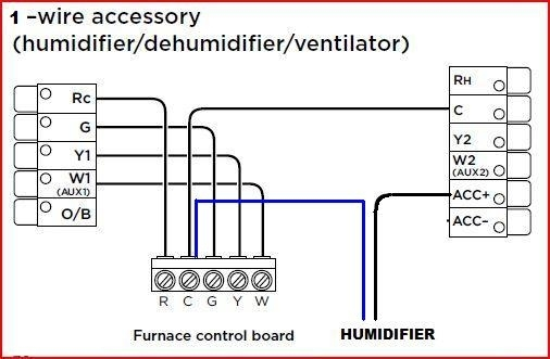 connect bypass humidifier to ecobee 3 thermostat doityourself regarding american standard furnace wiring diagram?resize=506%2C331&ssl=1 bolens h16xl wiring diagram bolens h14, bolens loader, bolens  at n-0.co