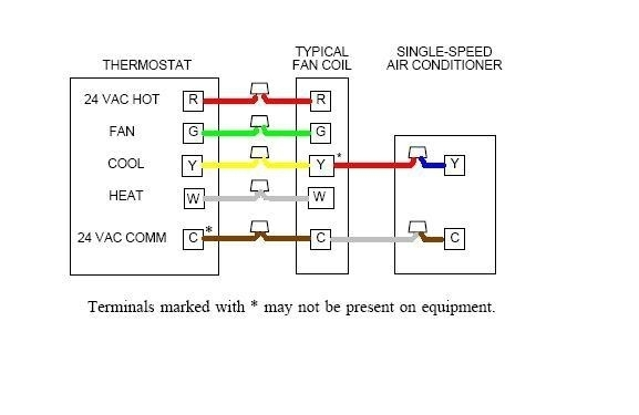 honeywell t5 wifi thermostat wiring diagram 48 volt golf cart battery | fuse box and