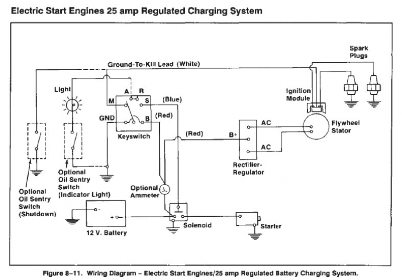 Cub Cadet 126 Wiring Diagram Free Download Wiring Diagrams Cub Cadet Electrical Schematics Cub Cadet 1045 Wiring Harness Cub Cadet 126 Attachments At IT-Energia.com