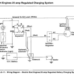 John Deere 317 Lawn Tractor Wiring Diagram Hydraulic Solenoid Valve 1050   Fuse Box And