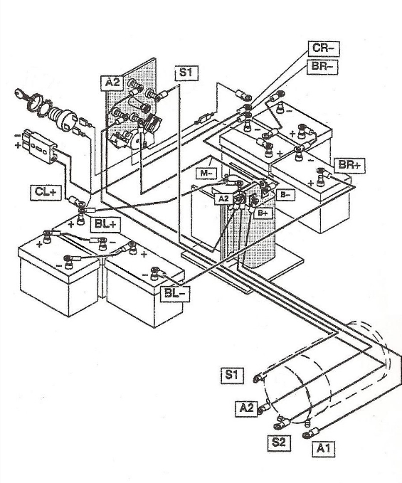 Wiring Diagram For Ezgo Golf Cart Batteries