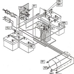 1991 Club Car Wiring Diagram For Honeywell Thermostat Rth2300 Rth221 Ez Go Golf Cart Battery | Fuse Box And