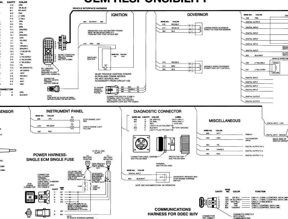 ddec iv ecm wiring diagram on ddec images free download wiring with detroit series 60 ecm wiring diagram 1?resize\\\=665%2C507\\\&ssl\\\=1 ecm wiring harness wiring diagram shrutiradio Toyota Wire Harness Repair Kit at creativeand.co
