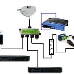 Directv Swm Wiring Diagram Direct Installation What Is A Number Line Tv Swim On Images. Free Download Throughout ...