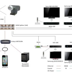 Directv Dvr Wiring Diagram 2001 Honda Prelude Stereo Direct Tv | Fuse Box And