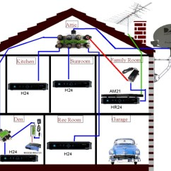 Directv Swm Dish Wiring Diagram For Trailer Hook Up Direct Tv | Fuse Box And