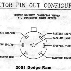 2003 Dodge Ram 7 Pin Trailer Wiring Diagram Plot Of Components | Fuse Box And