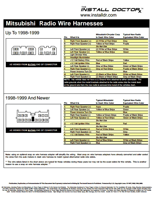 eclipse wiring harness diagram wiring electrical wiring diagrams regarding 1999 mitsubishi eclipse wiring diagram 99 eclipse coil wiring diagram wiring diagram shrutiradio mitsubishi stereo wiring harness at soozxer.org