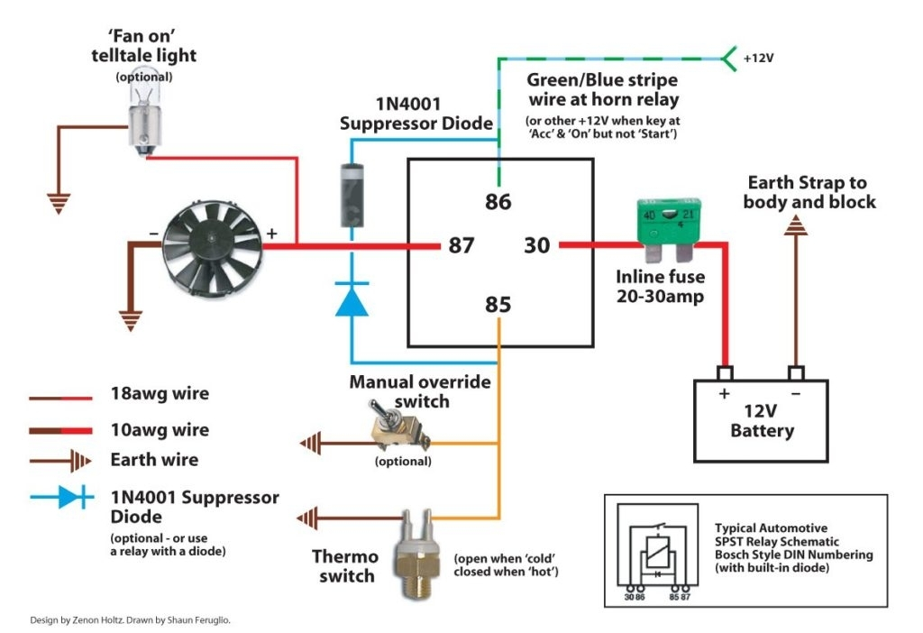 electric fan relay wiring diagram and electric fan wiring diagram with regard to electric fan relay wiring diagram workhorse wiring diagram radiator fans wiring diagrams  at fashall.co