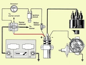 Ignition Coil Ballast Resistor Wiring Diagram | Fuse Box