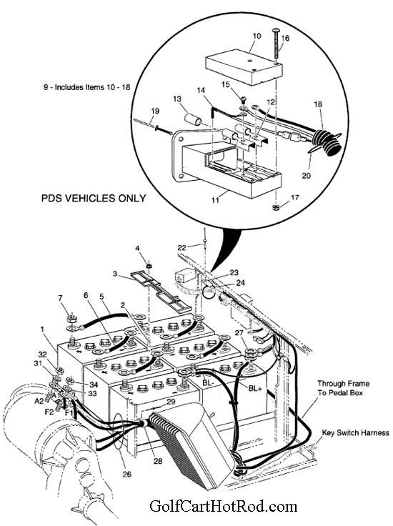 Yamaha Electric Golf Cart Battery Wiring Diagram Golf Cart Golf