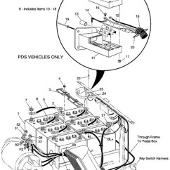 Ezgo Golf Cart 36 Volt Battery Wiring Diagram House Ez Go Electric | Fuse Box And
