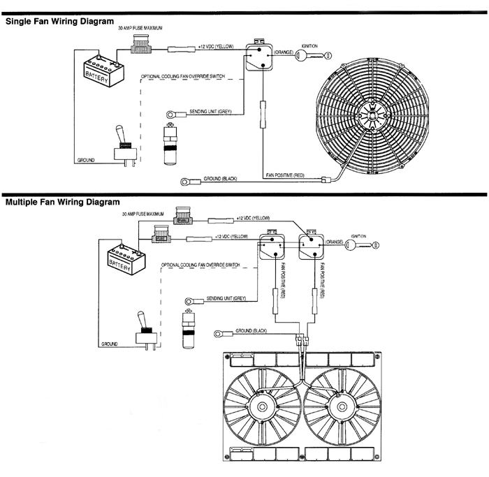 fan control within electric fan relay wiring diagram electric fan relay wiring diagram fan relay diagram at creativeand.co