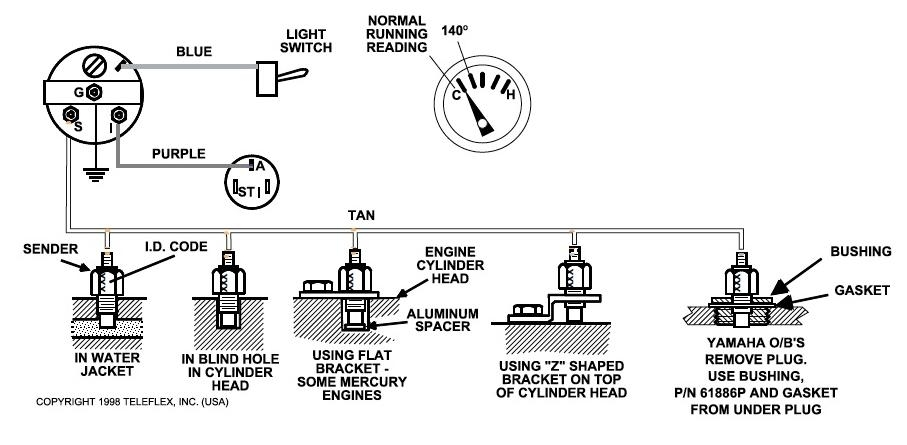 faria fuel gauge wiring diagram on faria images wiring diagram intended for faria fuel gauge wiring diagram?resize\=665%2C326\&ssl\=1 fuel gauge wiring diagram & click image for larger version name Marine Tachometer Wiring Diagram at creativeand.co