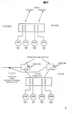 1979 Fiat Spider Ignition Wiring Diagrams | Fuse Box And