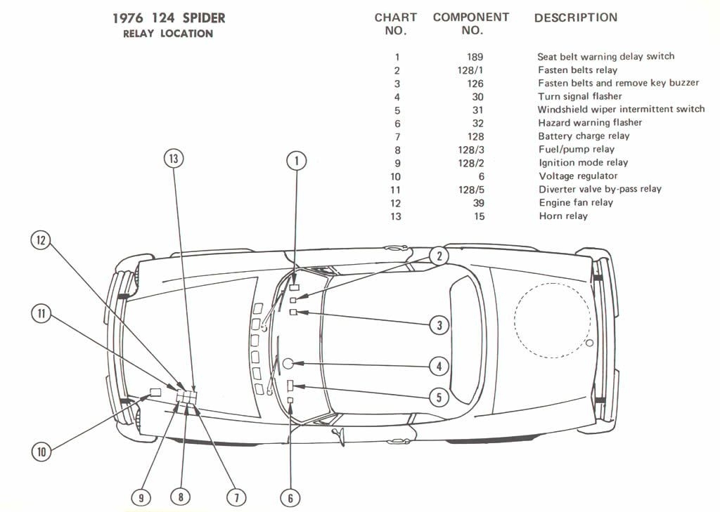 fiat spider wiring diagram intended for 1979 fiat spider ignition wiring diagrams wiring diagram for a 2007 9200 international truck dolgular com wiring diagram 9100i international at virtualis.co