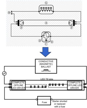 Emergency Fluorescent Light Wiring Diagram | Fuse Box And
