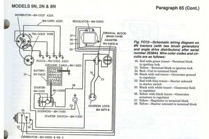 ford 8n wiring diagram yesterdays tractors readingrat inside ford 8n wiring diagram?resize\\\=665%2C443\\\&ssl\\\=1 s i0 wp com stickerdeals net wp content uplo ford 8n wiring diagram front mount at bayanpartner.co